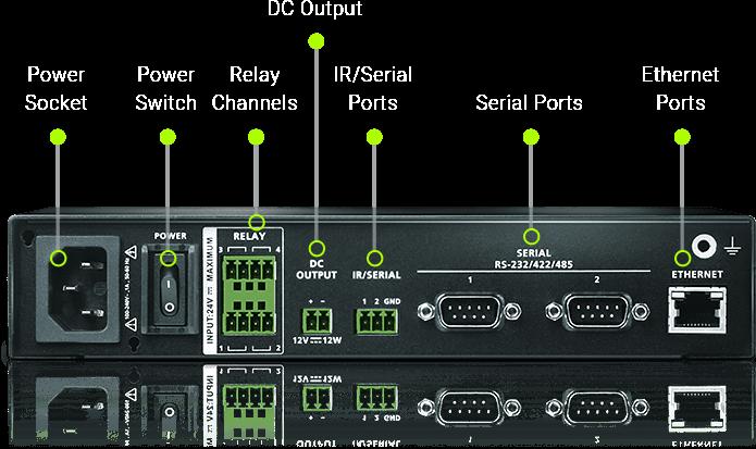 ATEN Control System - Simply Intelligent
