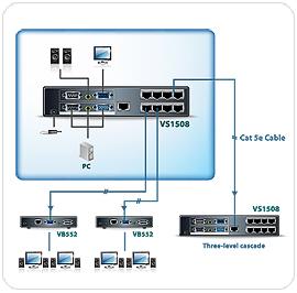 """4-портовый аудио/видео разветвитель ( video splitter ) сигнала с передачей сигналов по кабелю  """"витая пара """" категории 5."""